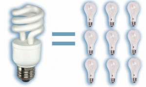 Light bulb comparisons