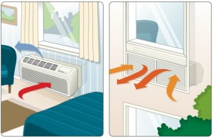 How to install an AC unit without blocking the airflow