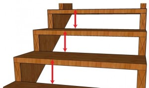 Installing staircase risers