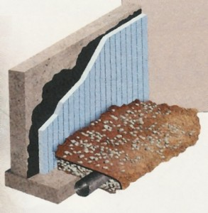 Basement waterproofing systems
