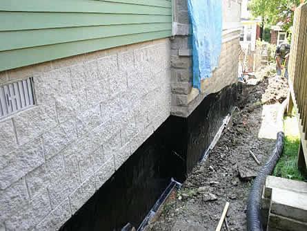Exterior Basement Waterproofing Is A Better Alternative For Interior Basement  Waterproofing This Happens Because Interior Waterproofing