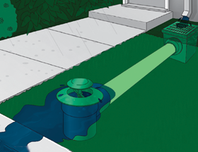 How to have a proper sump pump drainage