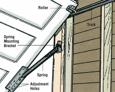 How to fix your garage door